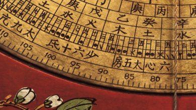 Фэншуй: Что такое число ГУА и как его рассчитать