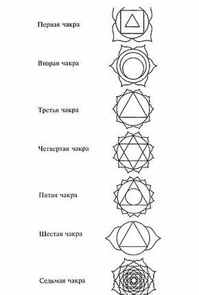 Как работают чакры